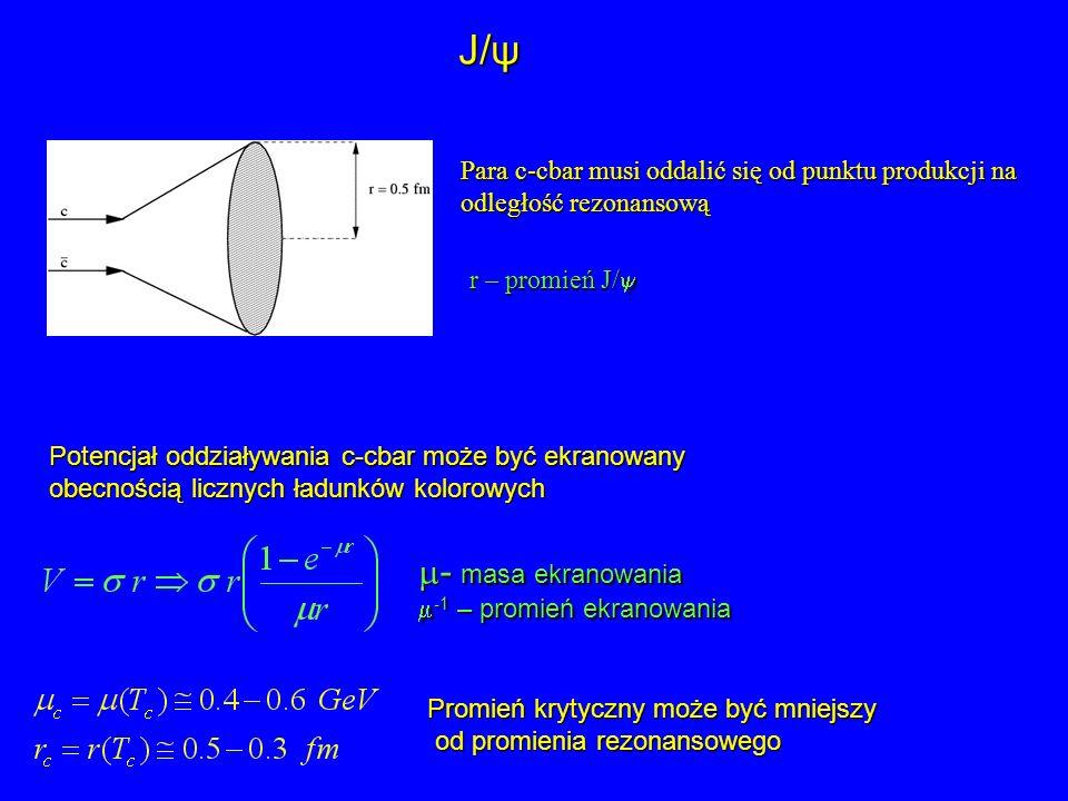 J/ψ Para c-cbar musi oddalić się od punktu produkcji na odległość rezonansową r – promień J/ r – promień J/ - masa ekranowania - masa ekranowania -1 –