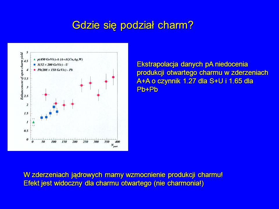 Gdzie się podział charm? Ekstrapolacja danych pA niedocenia produkcji otwartego charmu w zderzeniach A+A o czynnik 1.27 dla S+U i 1.65 dla Pb+Pb W zde