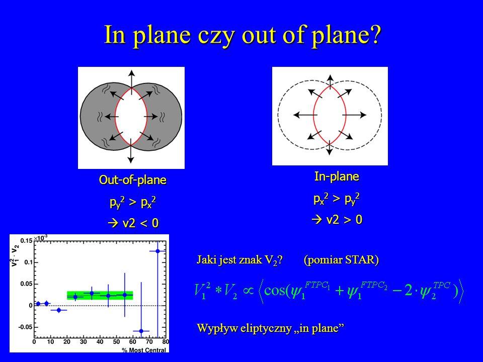 In plane czy out of plane? Jaki jest znak V 2 ? (pomiar STAR) Wypływ eliptyczny in plane Out-of-plane p y 2 > p x 2 v2 < 0 v2 < 0 In-plane p x 2 > p y