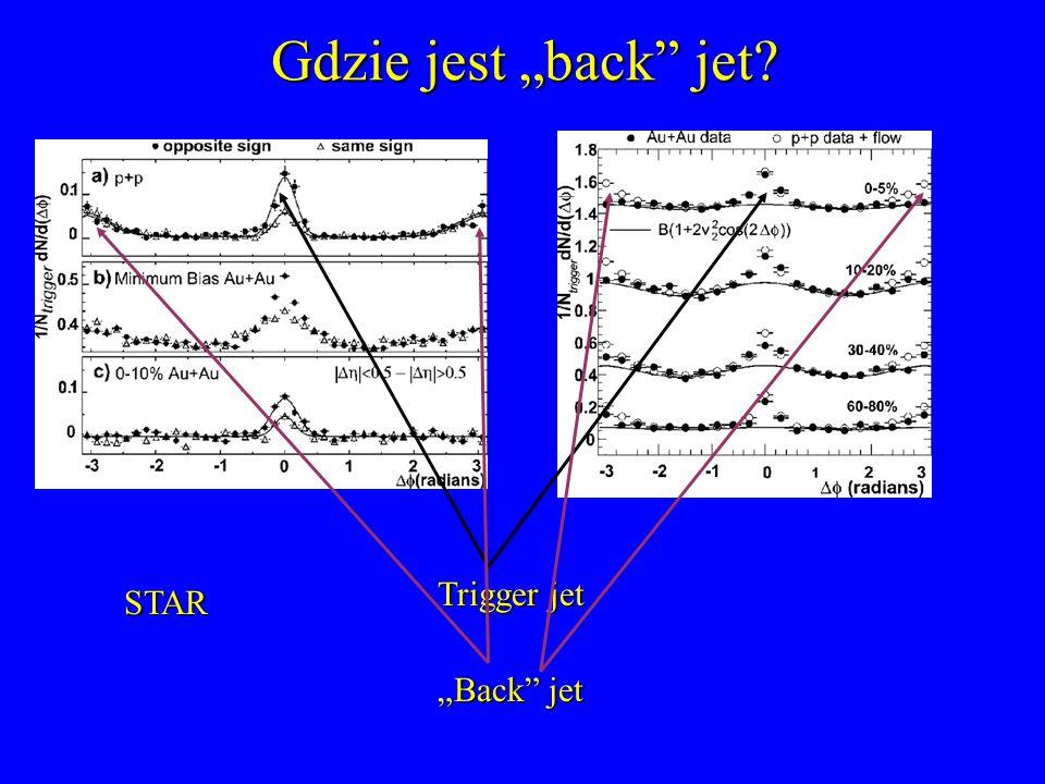 Gdzie jest back jet? Trigger jet Back jet STAR