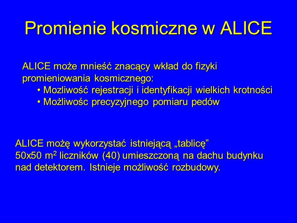 Promienie kosmiczne w ALICE ALICE może mnieść znacący wkład do fizyki promieniowania kosmicznego: Mozliwość rejestracji i identyfikacji wielkich krotn