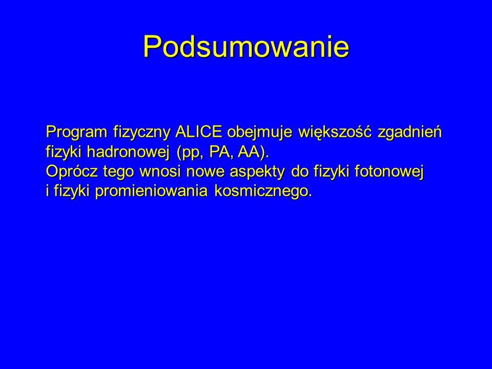 Podsumowanie Program fizyczny ALICE obejmuje większość zgadnień fizyki hadronowej (pp, PA, AA). Oprócz tego wnosi nowe aspekty do fizyki fotonowej i f
