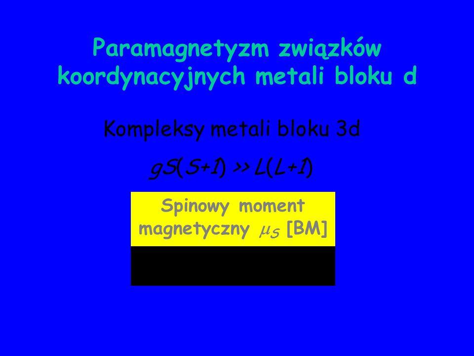 Paramagnetyzm związków koordynacyjnych metali bloku d Spinowy moment magnetyczny S [BM] Kompleksy metali bloku 3d gS(S+1) >> L(L+1)