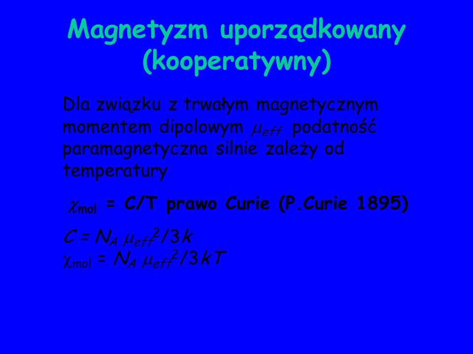 Magnetyzm uporządkowany (kooperatywny) Dla związku z trwałym magnetycznym momentem dipolowym eff podatność paramagnetyczna silnie zależy od temperatur