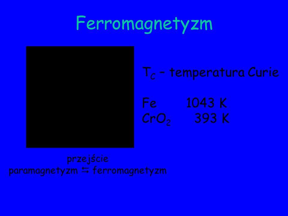Ferromagnetyzm przejście paramagnetyzm ferromagnetyzm T C – temperatura Curie Fe 1043 K CrO 2 393 K