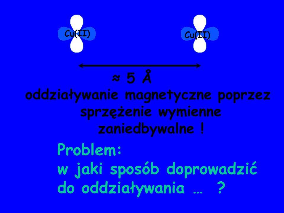 Problem: w jaki sposób doprowadzić do oddziaływania … ? 5 Å oddziaływanie magnetyczne poprzez sprzężenie wymienne zaniedbywalne ! Cu(II)