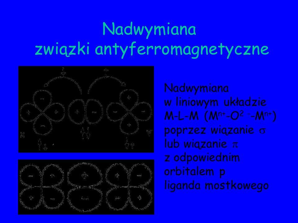 Nadwymiana związki antyferromagnetyczne Nadwymiana w liniowym układzie M-L-M (M n+ -O 2 - -M n+ ) poprzez wiązanie lub wiązanie z odpowiednim orbitale