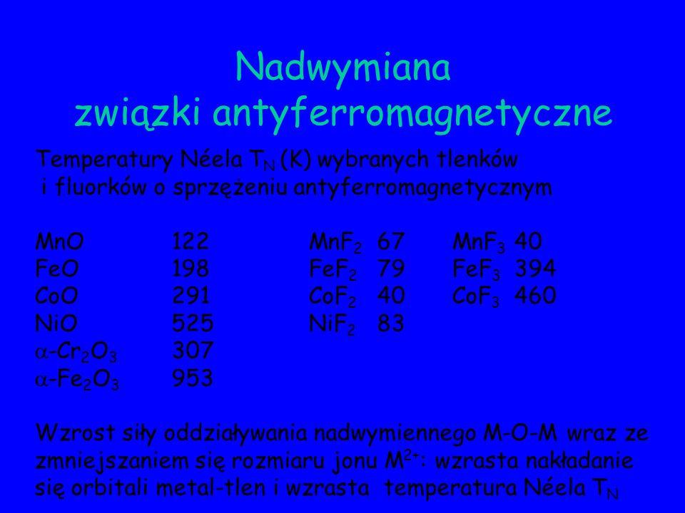 Nadwymiana związki antyferromagnetyczne Temperatury Néela T N (K) wybranych tlenków i fluorków o sprzężeniu antyferromagnetycznym MnO 122MnF 2 67 MnF