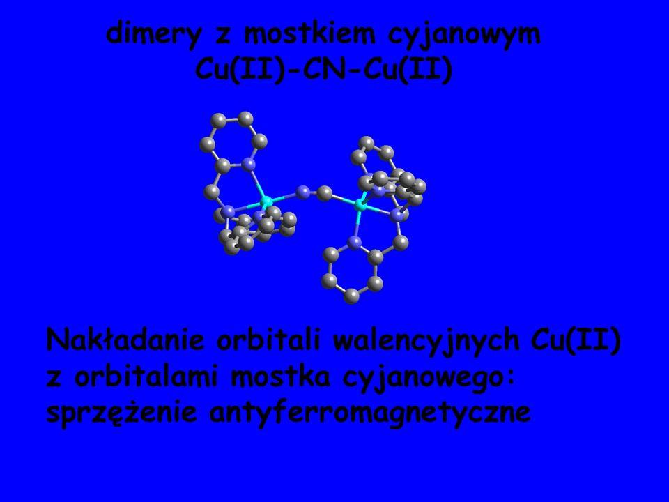 dimery z mostkiem cyjanowym Cu(II)-CN-Cu(II) Nakładanie orbitali walencyjnych Cu(II) z orbitalami mostka cyjanowego: sprzężenie antyferromagnetyczne