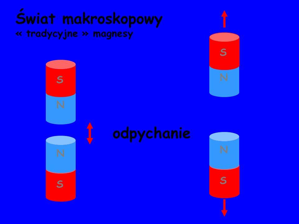odpychanie N S N S N S N S Świat makroskopowy « tradycyjne » magnesy