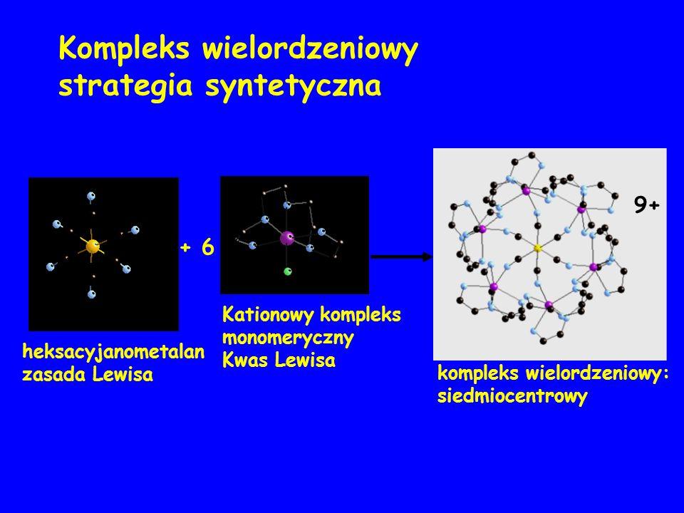 Kompleks wielordzeniowy strategia syntetyczna heksacyjanometalan zasada Lewisa Kationowy kompleks monomeryczny Kwas Lewisa kompleks wielordzeniowy: si