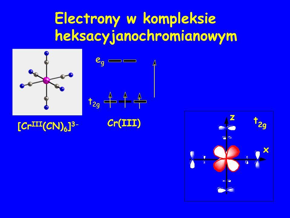 Cr(III) [Cr III (CN) 6 ] 3- Electrony w kompleksie heksacyjanochromianowym egeg t 2g x z t 2g
