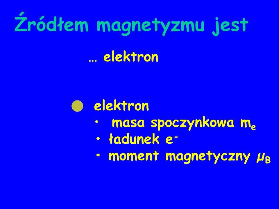 Źródłem magnetyzmu jest … elektron elektron masa spoczynkowa m e ładunek e - moment magnetyczny µ B