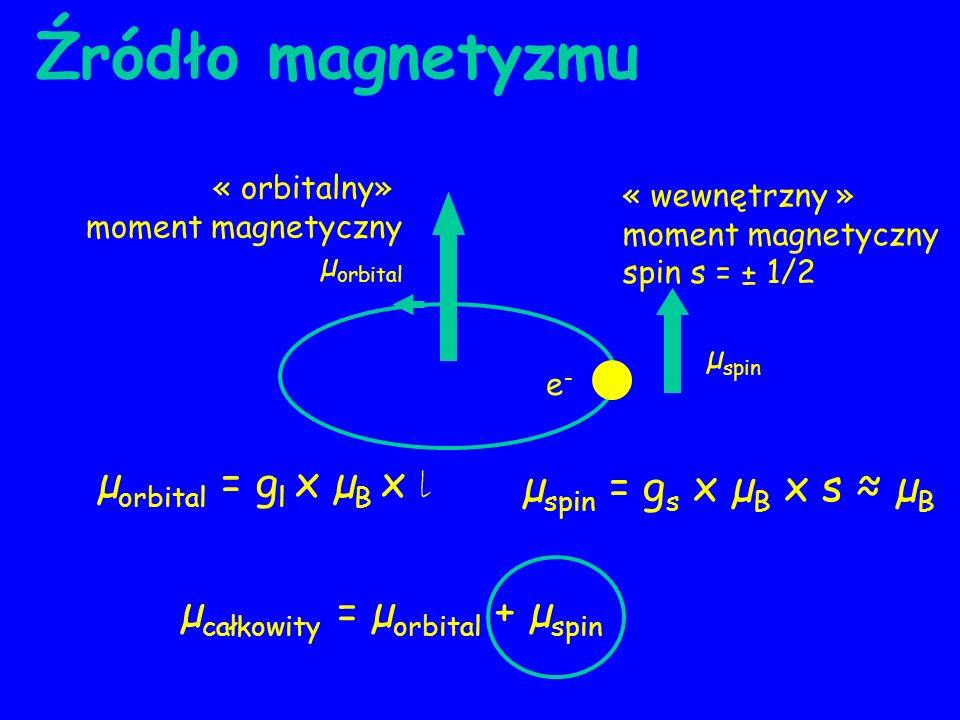 e-e- « orbitalny» moment magnetyczny µ orbital « wewnętrzny » moment magnetyczny spin s = ± 1/2 µ spin = g s x µ B x s µ B µ orbital = g l x µ B x l µ