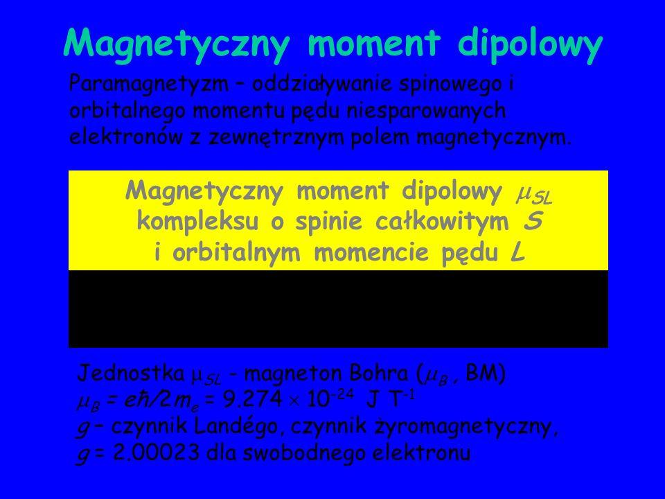 Magnetyczny moment dipolowy Paramagnetyzm – oddziaływanie spinowego i orbitalnego momentu pędu niesparowanych elektronów z zewnętrznym polem magnetycz