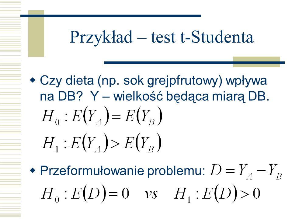 Przykład – test t-Studenta Czy dieta (np. sok grejpfrutowy) wpływa na DB? Y – wielkość będąca miarą DB. Przeformułowanie problemu: