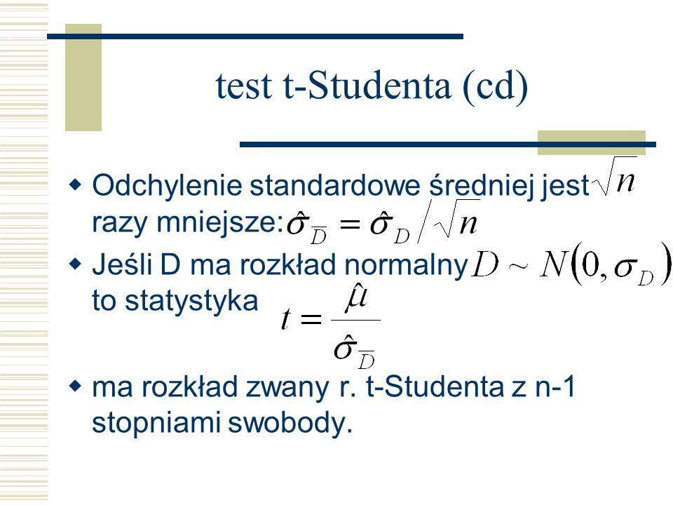 test t-Studenta (cd) Odchylenie standardowe średniej jest razy mniejsze: Jeśli D ma rozkład normalny to statystyka ma rozkład zwany r. t-Studenta z n-