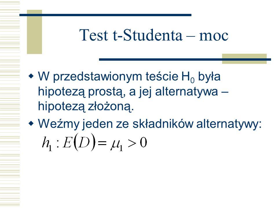 Test t-Studenta – moc W przedstawionym teście H 0 była hipotezą prostą, a jej alternatywa – hipotezą złożoną. Weźmy jeden ze składników alternatywy: