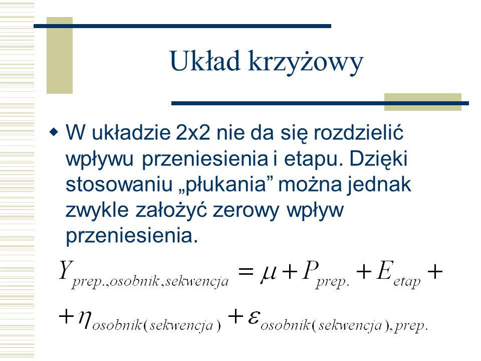 Układ krzyżowy W układzie 2x2 nie da się rozdzielić wpływu przeniesienia i etapu. Dzięki stosowaniu płukania można jednak zwykle założyć zerowy wpływ