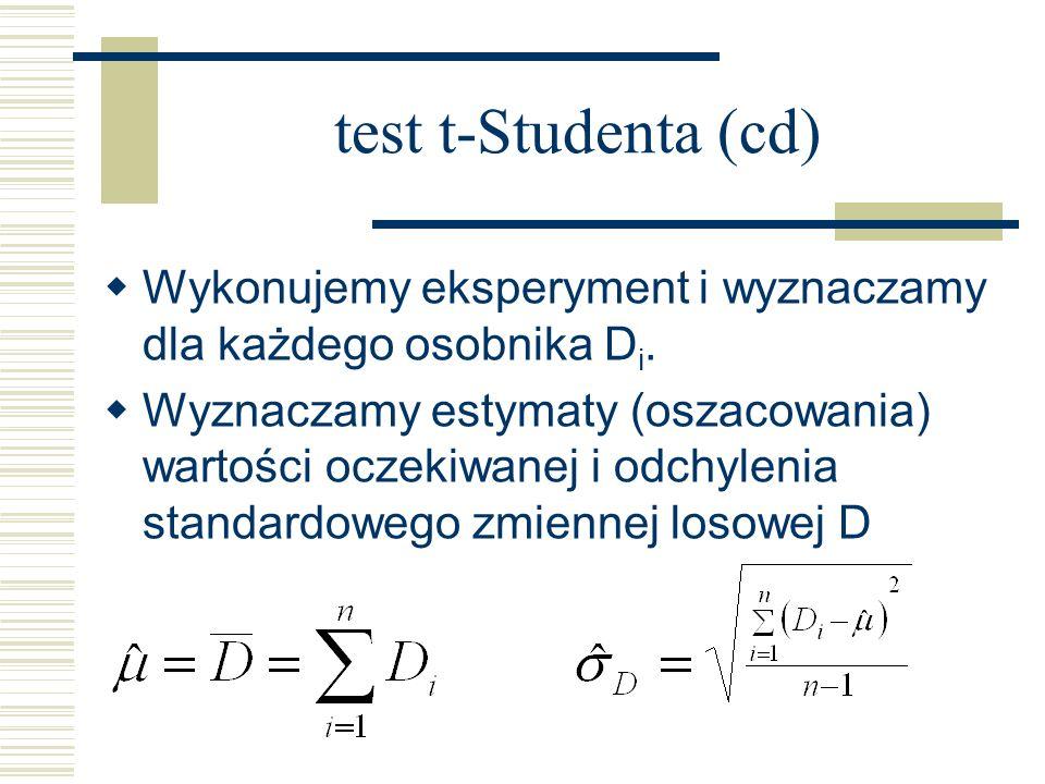 test t-Studenta (cd) Wykonujemy eksperyment i wyznaczamy dla każdego osobnika D i. Wyznaczamy estymaty (oszacowania) wartości oczekiwanej i odchylenia