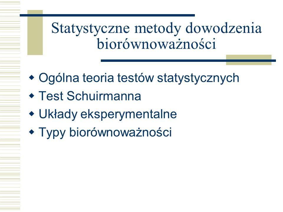 Statystyczne metody dowodzenia biorównoważności Ogólna teoria testów statystycznych Test Schuirmanna Układy eksperymentalne Typy biorównoważności