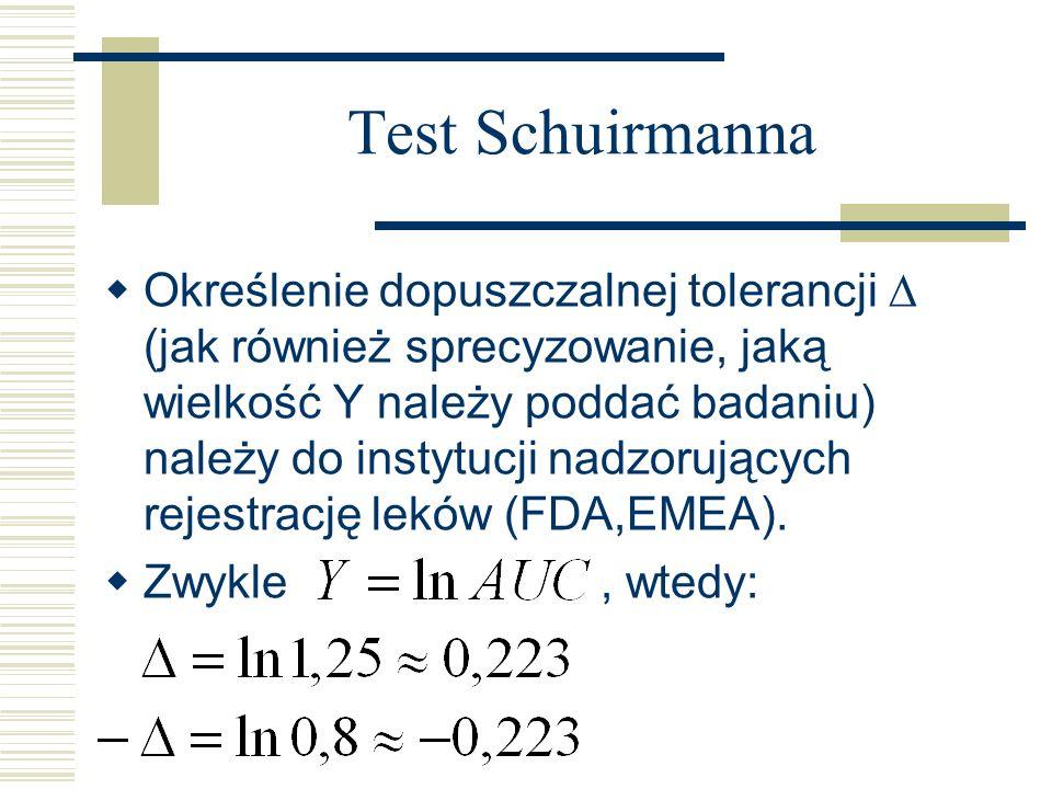 Test Schuirmanna Określenie dopuszczalnej tolerancji (jak również sprecyzowanie, jaką wielkość Y należy poddać badaniu) należy do instytucji nadzorujących rejestrację leków (FDA,EMEA).