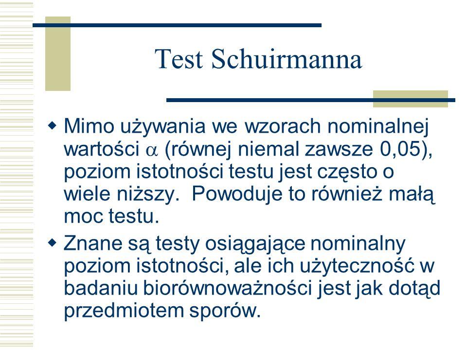 Test Schuirmanna Mimo używania we wzorach nominalnej wartości (równej niemal zawsze 0,05), poziom istotności testu jest często o wiele niższy. Powoduj