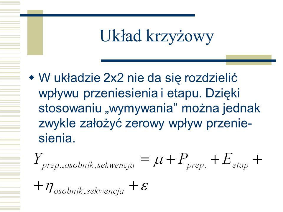 Układ krzyżowy W układzie 2x2 nie da się rozdzielić wpływu przeniesienia i etapu. Dzięki stosowaniu wymywania można jednak zwykle założyć zerowy wpływ