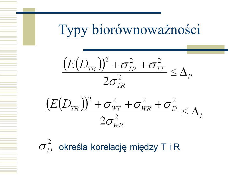 Typy biorównoważności określa korelację między T i R