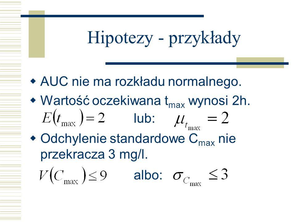 Hipotezy - przykłady AUC nie ma rozkładu normalnego. Wartość oczekiwana t max wynosi 2h. Odchylenie standardowe C max nie przekracza 3 mg/l. lub: albo
