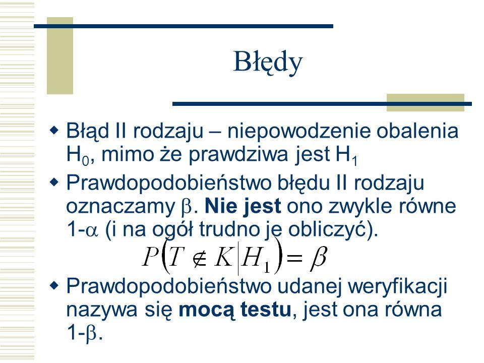 Przykład – test t-Studenta Czy dieta (np.sok grejpfrutowy) wpływa na DB.