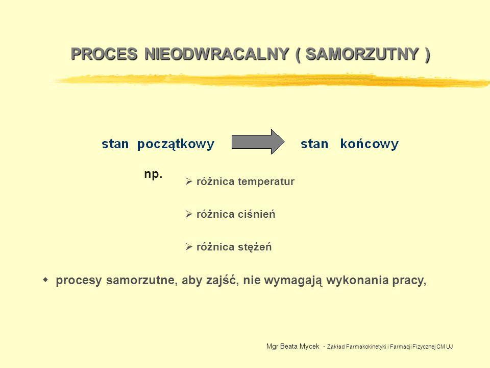 PROCES NIEODWRACALNY ( SAMORZUTNY ) różnica temperatur różnica ciśnień różnica stężeń Mgr Beata Mycek - Zakład Farmakokinetyki i Farmacji Fizycznej CM