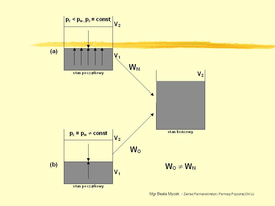 ENTROPIA – S [ J K -1 ], [ J mol -1 K -1 ] TERMODYNAMICZNA FUNKCJA STANU dS = S 2 – S 1 S = S 2 – S 1 ZMIANA ENTROPII W PROCESIE ODWRACALNYM, izotermicznym ( zachodzącym w układzie zamkniętym ) wynosi: Mgr Beata Mycek - Zakład Farmakokinetyki i Farmacji Fizycznej CM UJ