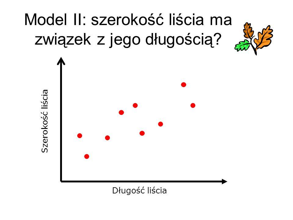 Długość liścia Szerokość liścia Model II: szerokość liścia ma związek z jego długością?