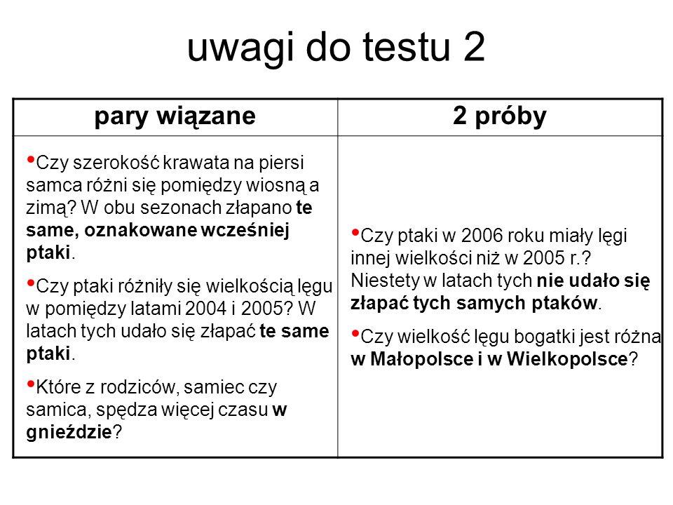 uwagi do testu 2 (grupy I i II) KTÓRE Z RODZICÓW, SAMIEC CZY SAMICA, SPĘDZA WIĘCEJ CZASU W GNIEŹDZIE.