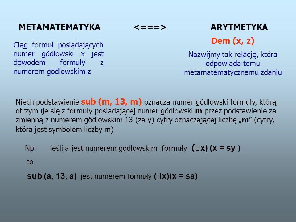 METAMATEMATYKA ARYTMETYKA Ciąg formuł posiadających numer gödlowski x jest dowodem formuły z numerem gödlowskim z Dem (x, z) Nazwijmy tak relację, która odpowiada temu metamatematycznemu zdaniu Niech podstawienie sub (m, 13, m) oznacza numer gödlowski formuły, którą otrzymuje się z formuły posiadającej numer gödlowski m przez podstawienie za zmienną z numerem gödlowskim 13 (za y) cyfry oznaczającej liczbę m (cyfry, która jest symbolem liczby m) Np.