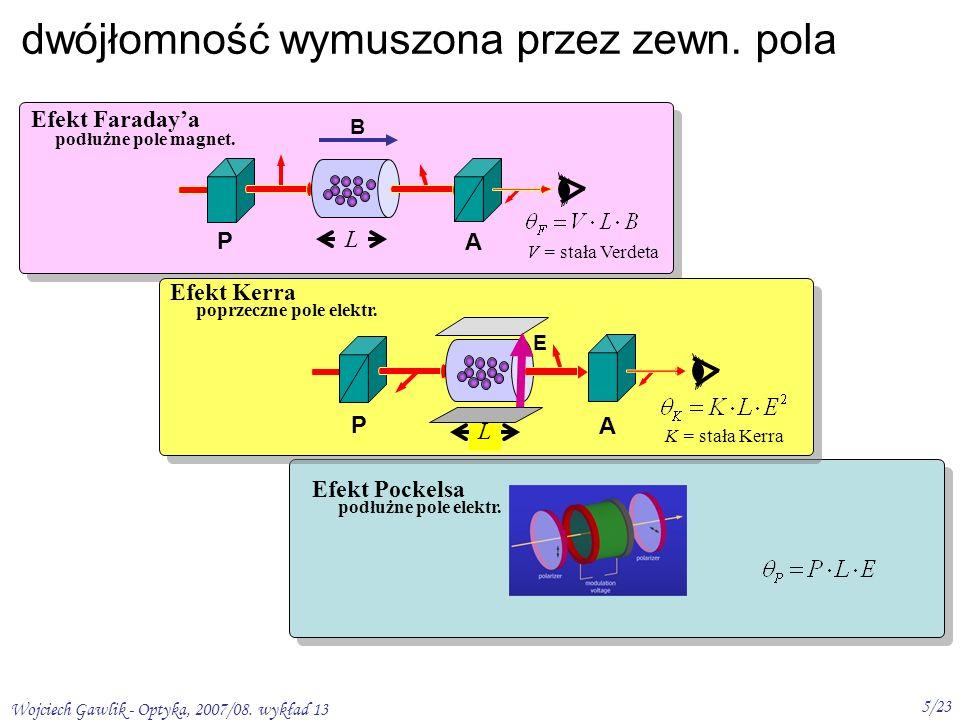 Wojciech Gawlik - Optyka, 2007/08. wykład 13 5/23 Efekt Faradaya podłużne pole magnet. P B A L V = stała Verdeta dwójłomność wymuszona przez zewn. pol
