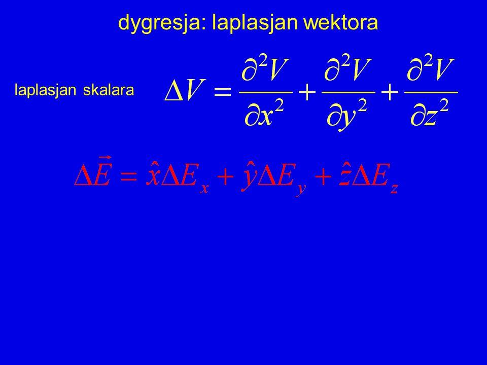 rotacja prawa Faradaya (z prawej) prawo Amperea Maxwella
