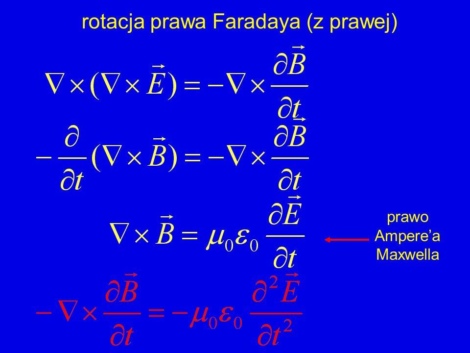 równania różniczkowe dla pól E i B dla każdej składowej otrzymujemy skalarne równanie falowe