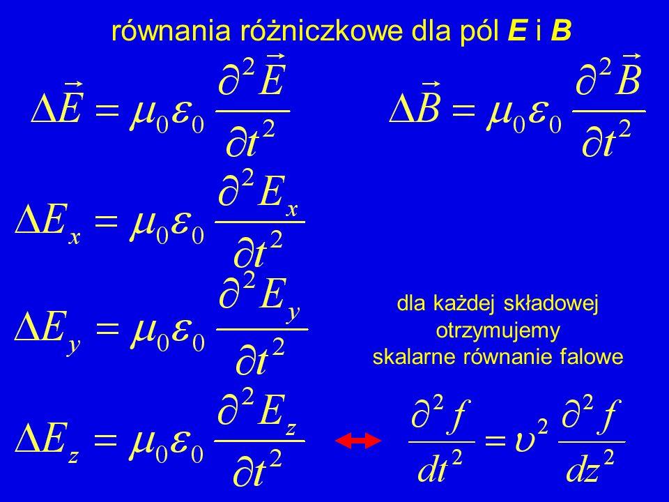 płaska fala elektromagnetyczna w próżni rozwiązanie jednowymiarowe 1-D rozwiązanie trójwymiarowe 3-D dośw.