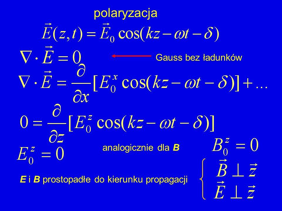 polaryzacja prawo Faradaya