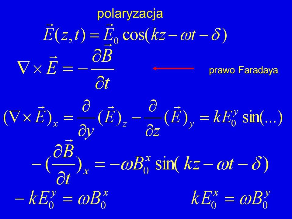 y x kEy kEx polaryzacja y x ωBy = kEx ωBx = -kEy