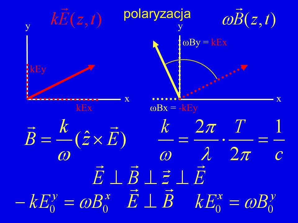 płaska fala elektromagnetyczna w próżni wektor Poyntinga