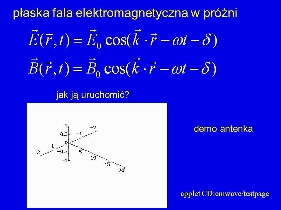 płaska fala elektromagnetyczna w próżni dafty Maxwell wątpliwości królowej Victorii (B.
