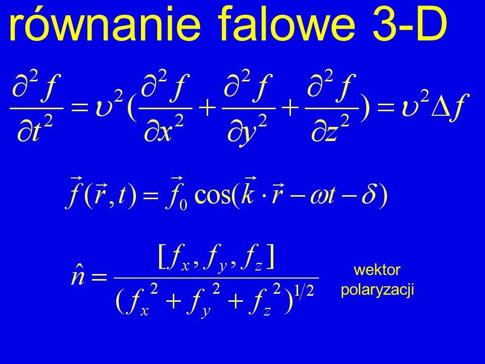 równania Maxwella w próżni fala (bez ładunków i bez prądów)