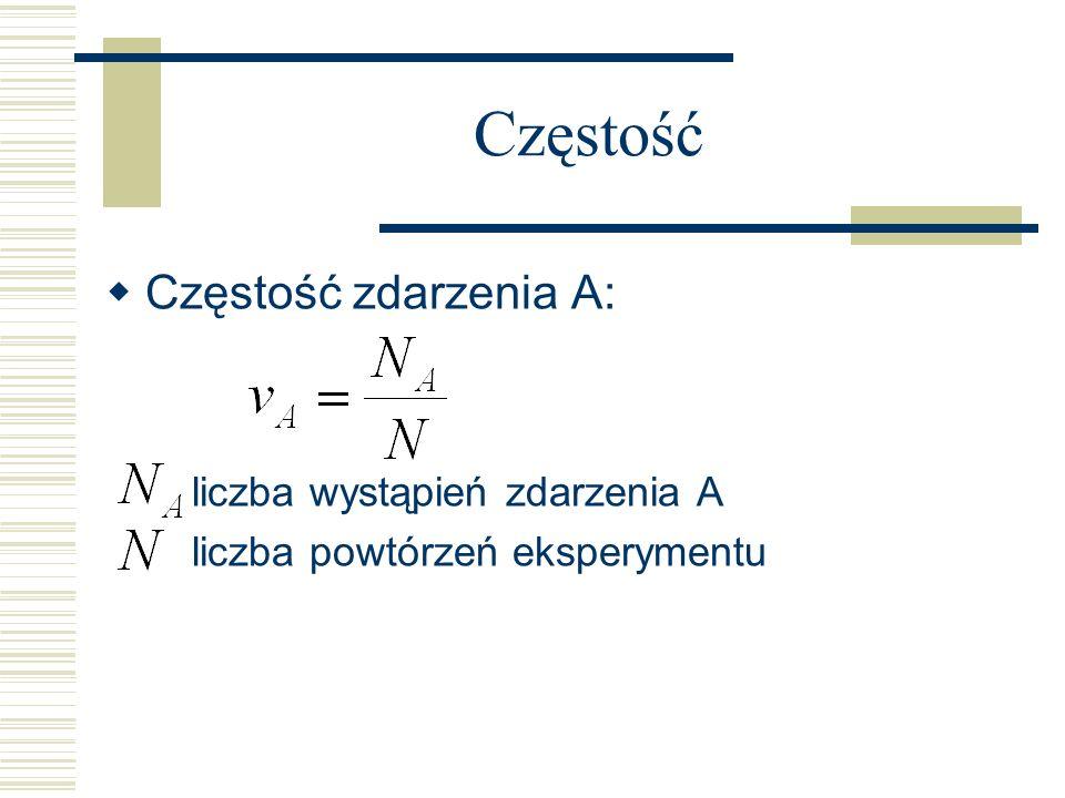 Częstość Częstość zdarzenia A: liczba wystąpień zdarzenia A liczba powtórzeń eksperymentu