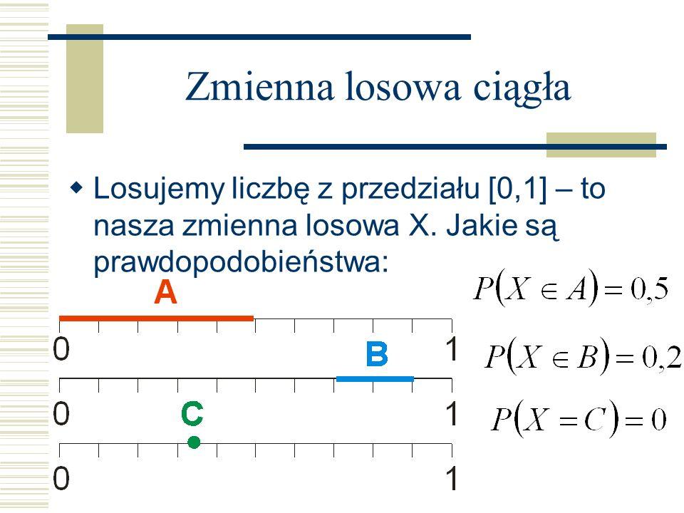 Zmienna losowa ciągła Losujemy liczbę z przedziału [0,1] – to nasza zmienna losowa X. Jakie są prawdopodobieństwa: