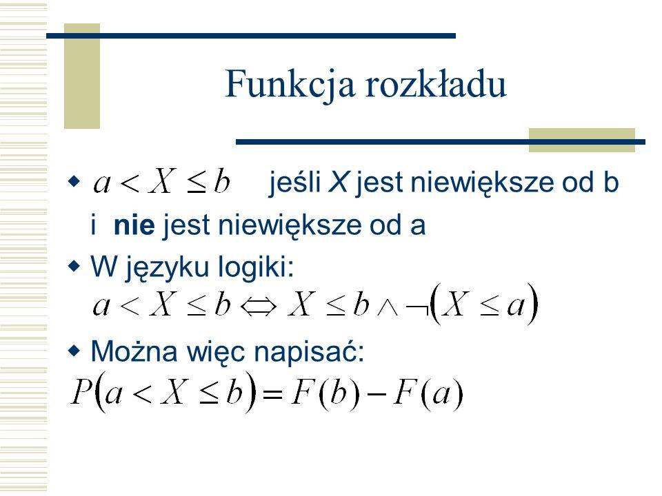 Funkcja rozkładu jeśli X jest niewiększe od b i nie jest niewiększe od a W języku logiki: Można więc napisać: