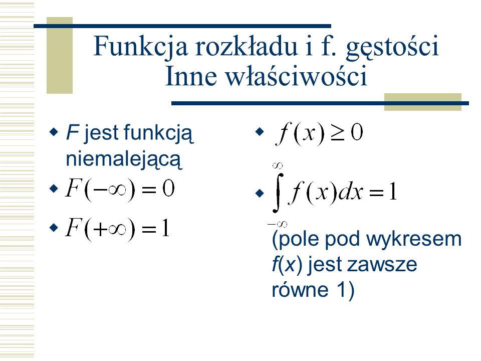 Funkcja rozkładu i f. gęstości Inne właściwości F jest funkcją niemalejącą (pole pod wykresem f(x) jest zawsze równe 1)