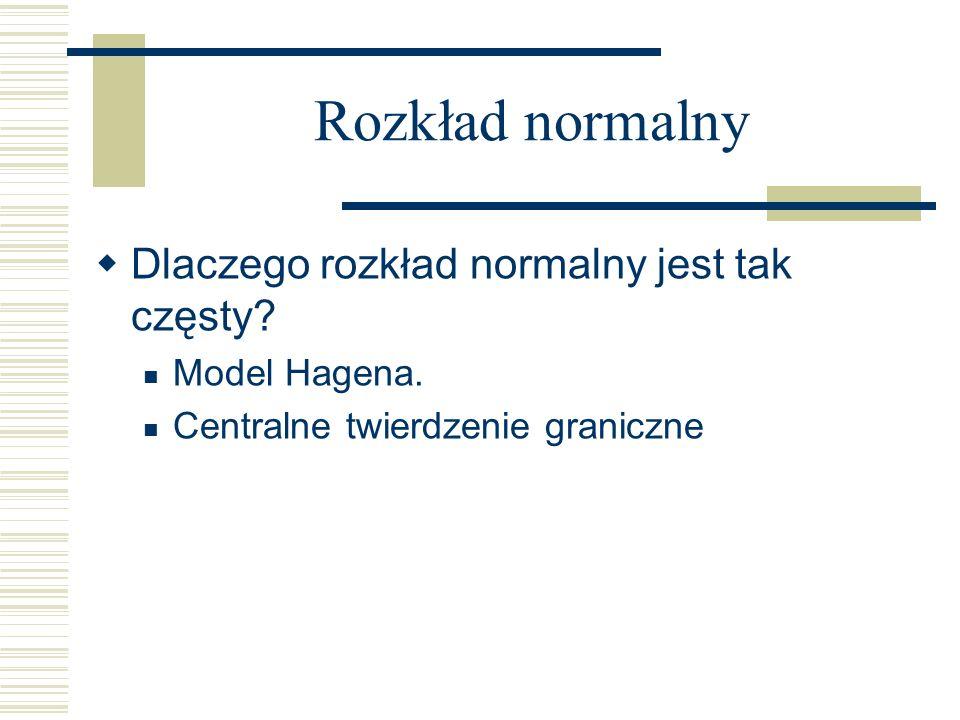 Dlaczego rozkład normalny jest tak częsty? Model Hagena. Centralne twierdzenie graniczne